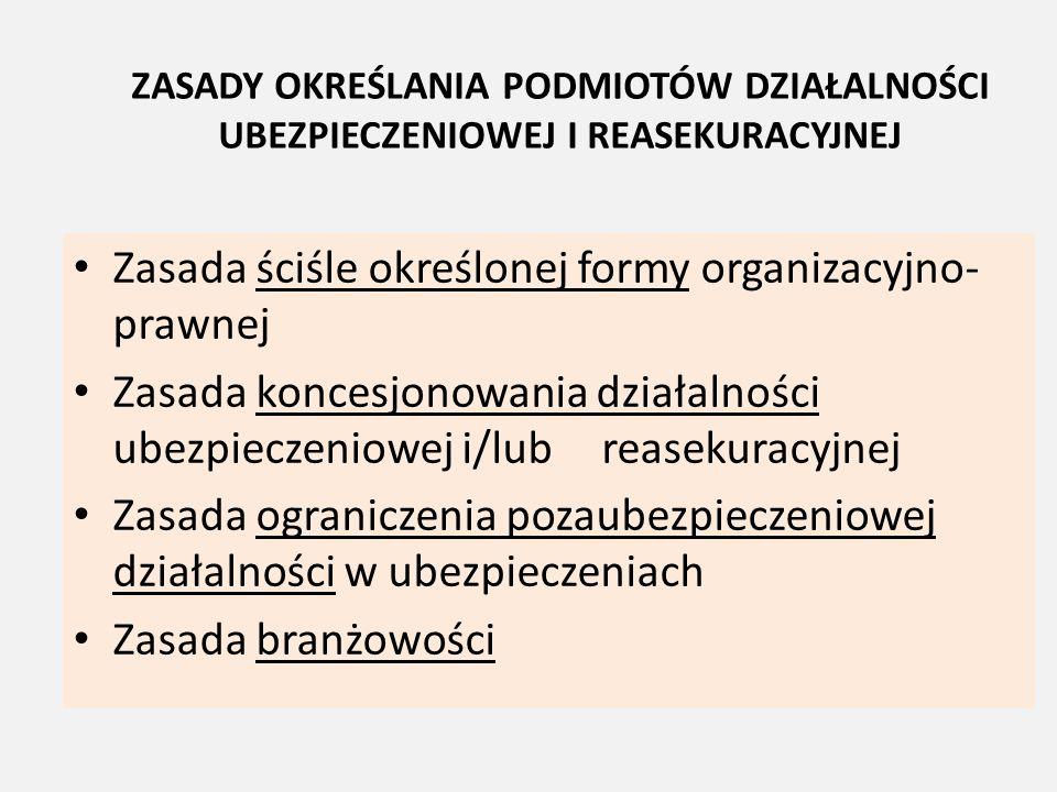 Zasada ściśle określonej formy organizacyjno-prawnej