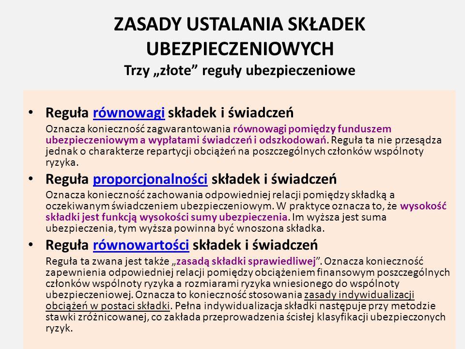 """ZASADY USTALANIA SKŁADEK UBEZPIECZENIOWYCH Trzy """"złote reguły ubezpieczeniowe"""