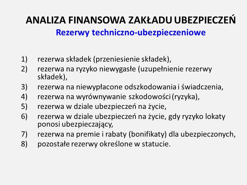 ANALIZA FINANSOWA ZAKŁADU UBEZPIECZEŃ Rezerwy techniczno-ubezpieczeniowe