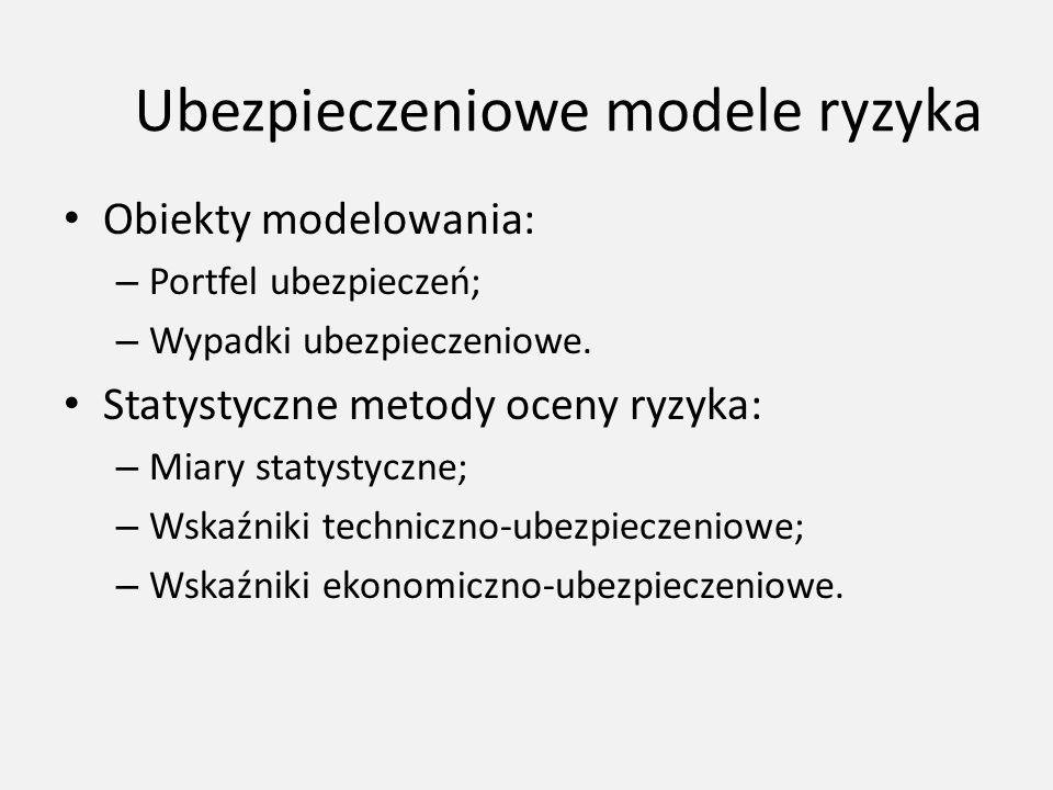 Ubezpieczeniowe modele ryzyka