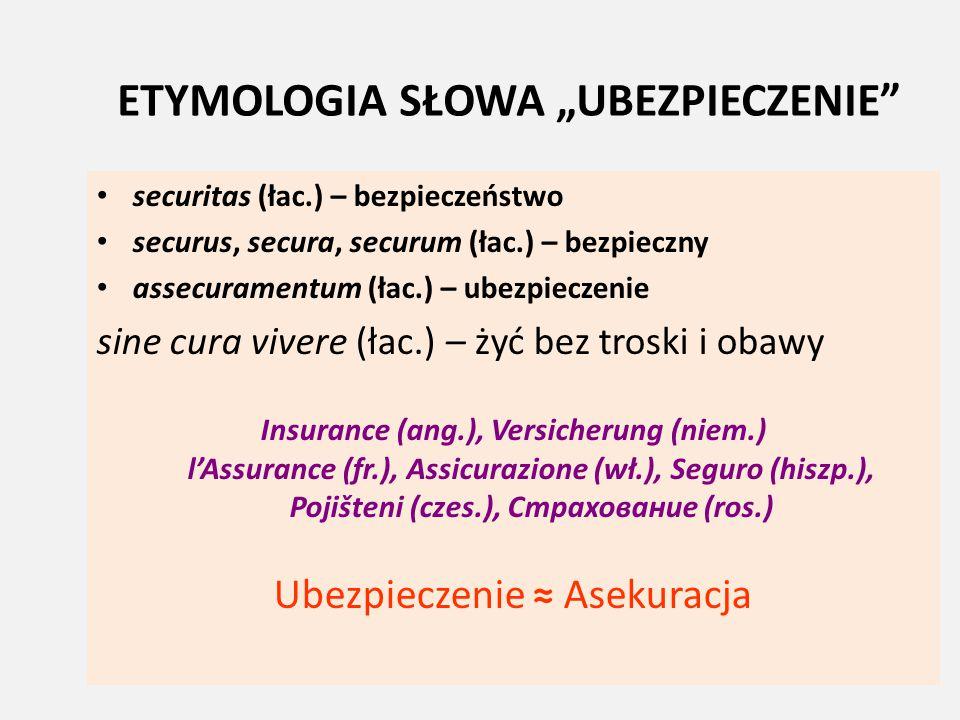 """ETYMOLOGIA SŁOWA """"UBEZPIECZENIE"""