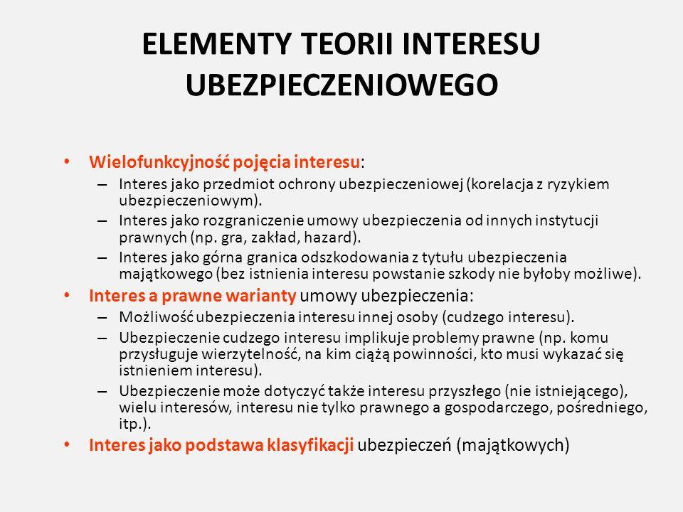ELEMENTY TEORII INTERESU UBEZPIECZENIOWEGO