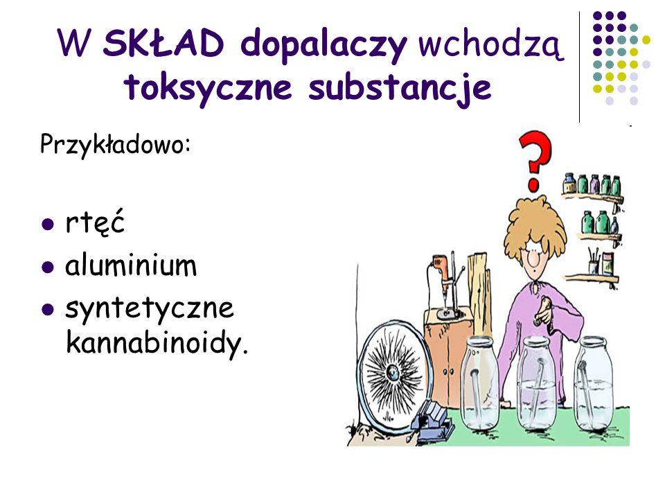 W SKŁAD dopalaczy wchodzą toksyczne substancje