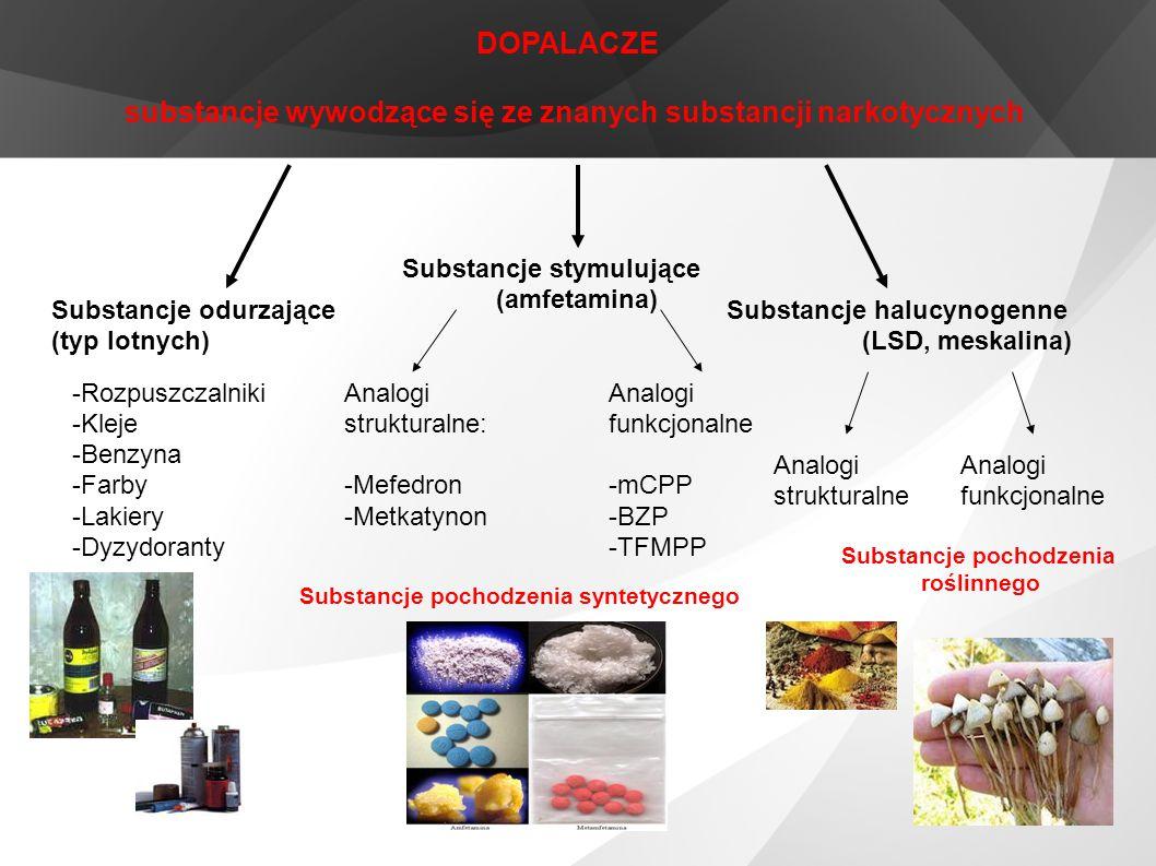 DOPALACZE substancje wywodzące się ze znanych substancji narkotycznych