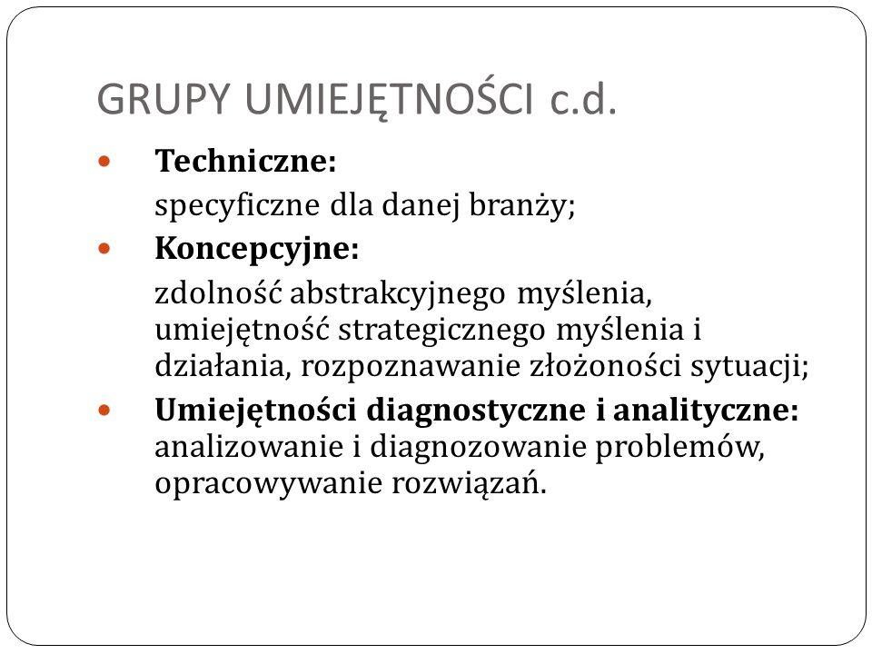 GRUPY UMIEJĘTNOŚCI c.d. Techniczne: specyficzne dla danej branży;