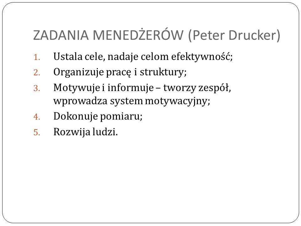 ZADANIA MENEDŻERÓW (Peter Drucker)