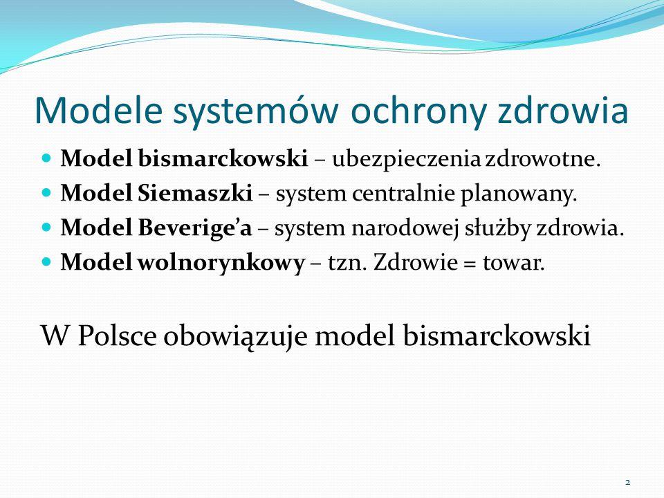 Modele systemów ochrony zdrowia