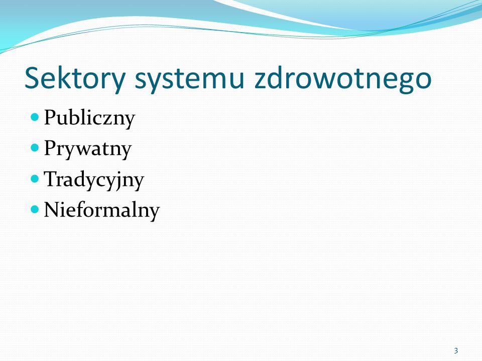 Sektory systemu zdrowotnego