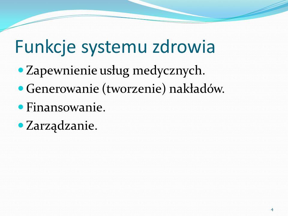 Funkcje systemu zdrowia