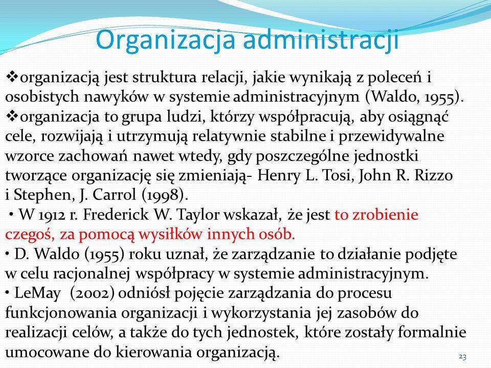 Organizacja administracji
