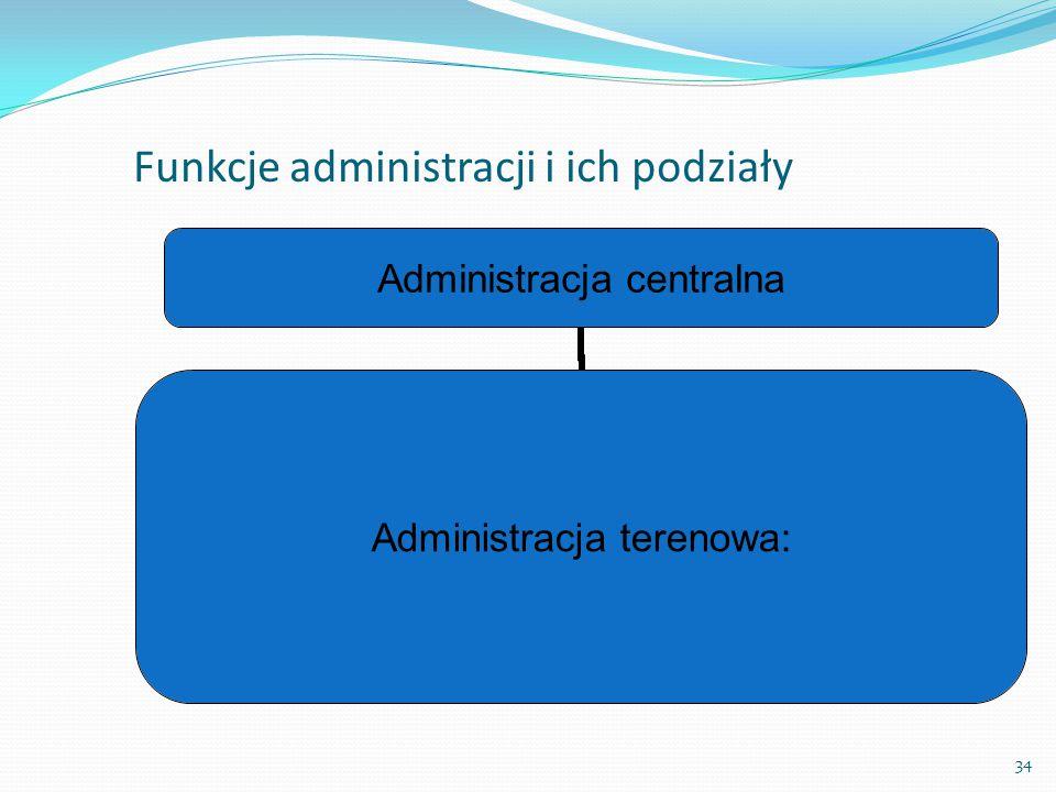 Funkcje administracji i ich podziały