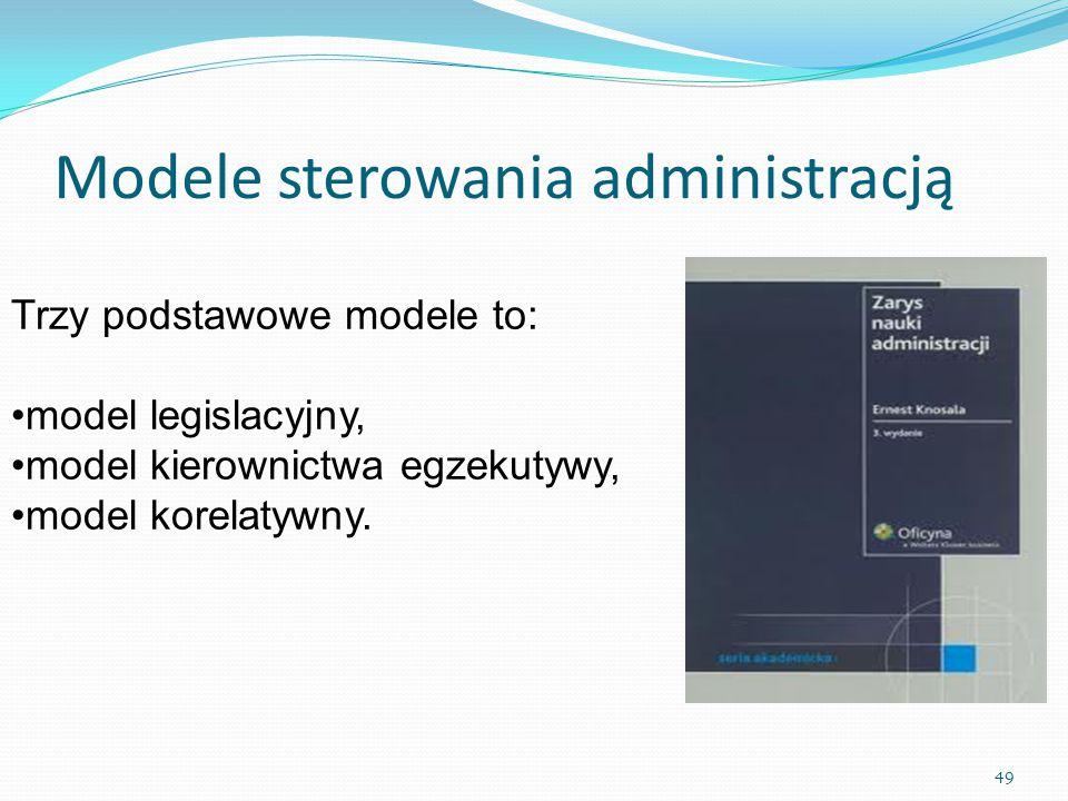 Modele sterowania administracją