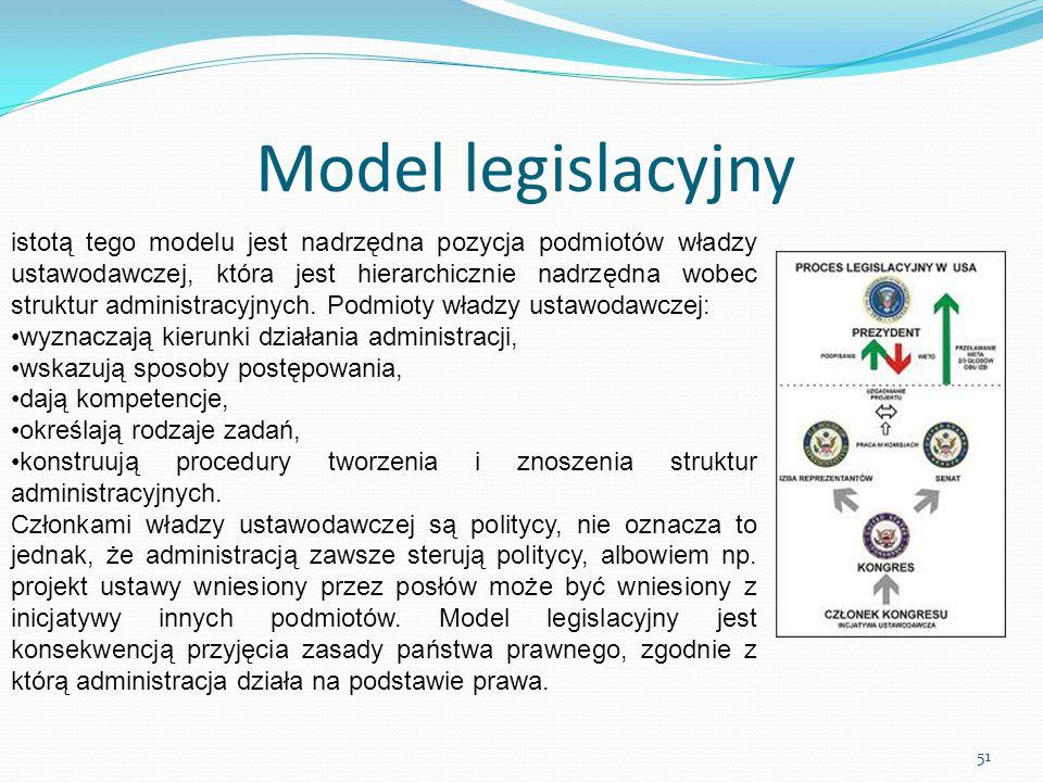 Model legislacyjny