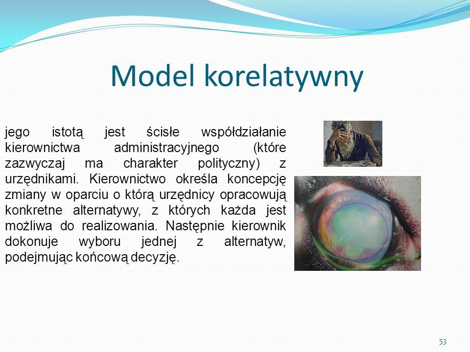 Model korelatywny