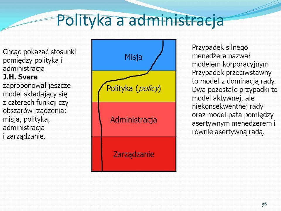 Polityka a administracja