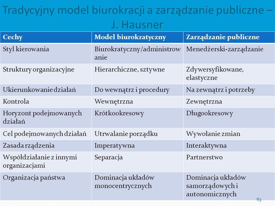 Tradycyjny model biurokracji a zarządzanie publiczne – J. Hausner