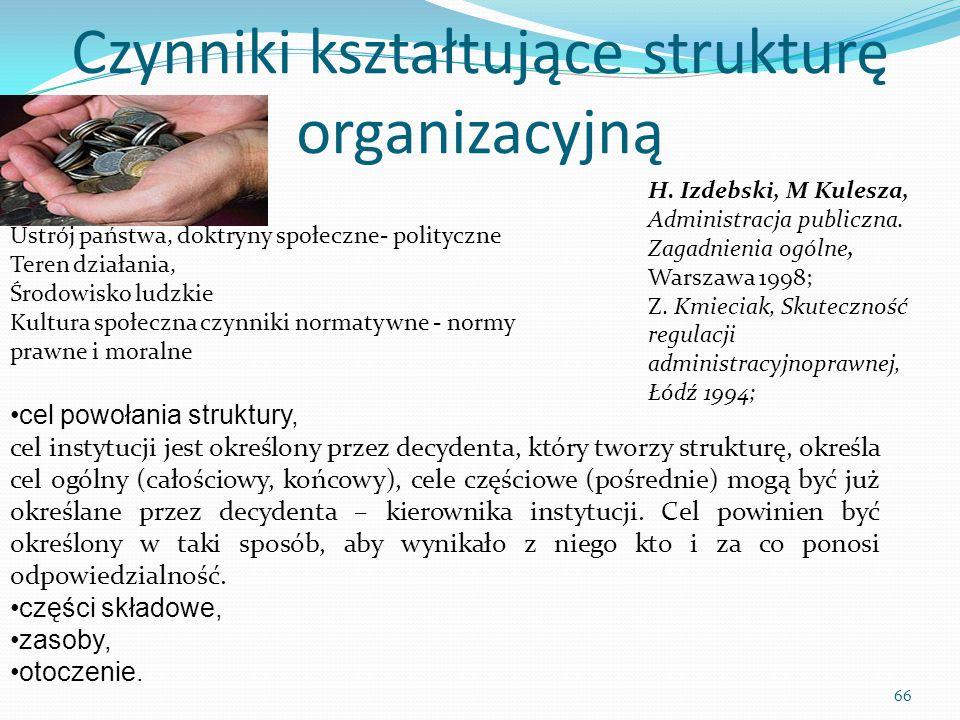 Czynniki kształtujące strukturę organizacyjną