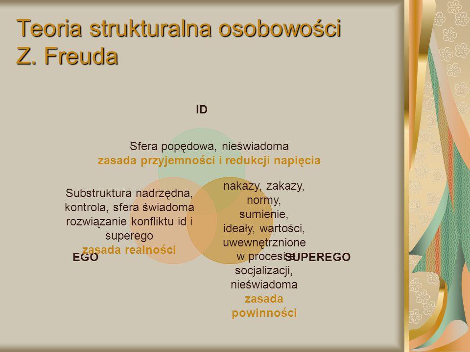 Teoria strukturalna osobowości Z. Freuda