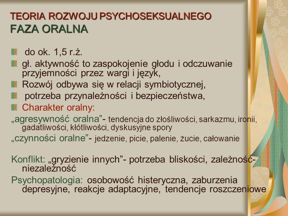 TEORIA ROZWOJU PSYCHOSEKSUALNEGO FAZA ORALNA