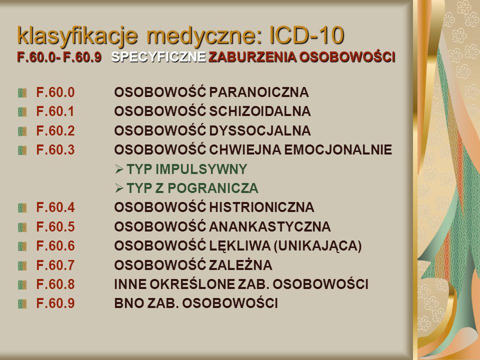 klasyfikacje medyczne: ICD-10 F. 60. 0- F. 60