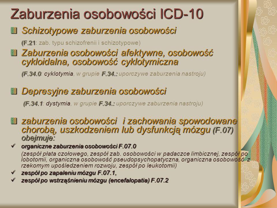 Zaburzenia osobowości ICD-10