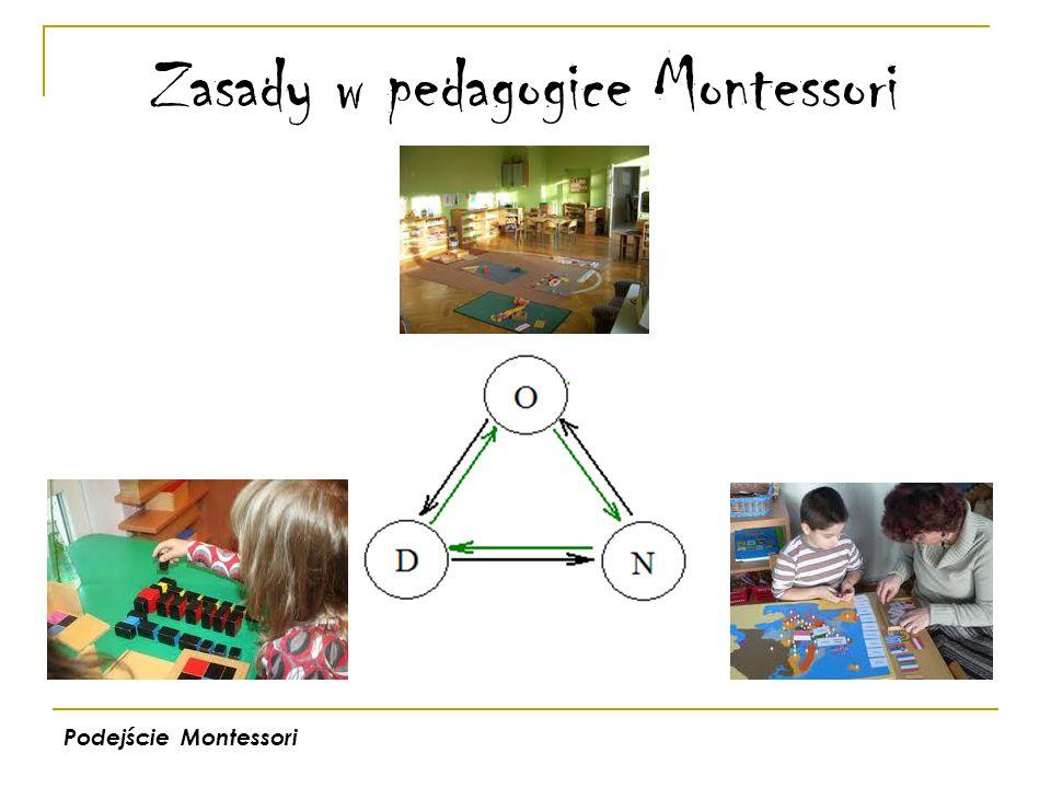 Zasady w pedagogice Montessori