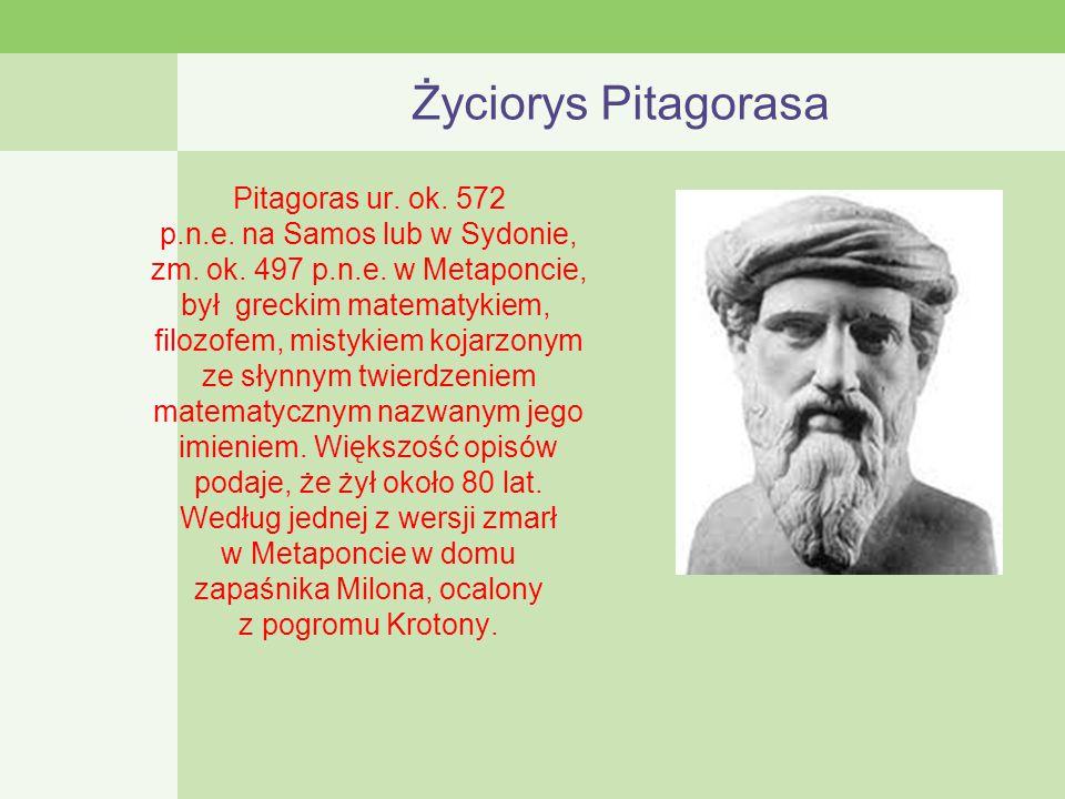 Życiorys Pitagorasa