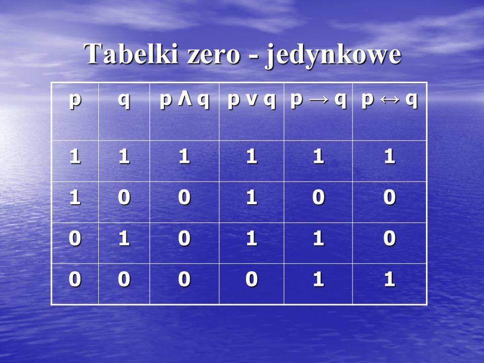 Tabelki zero - jedynkowe