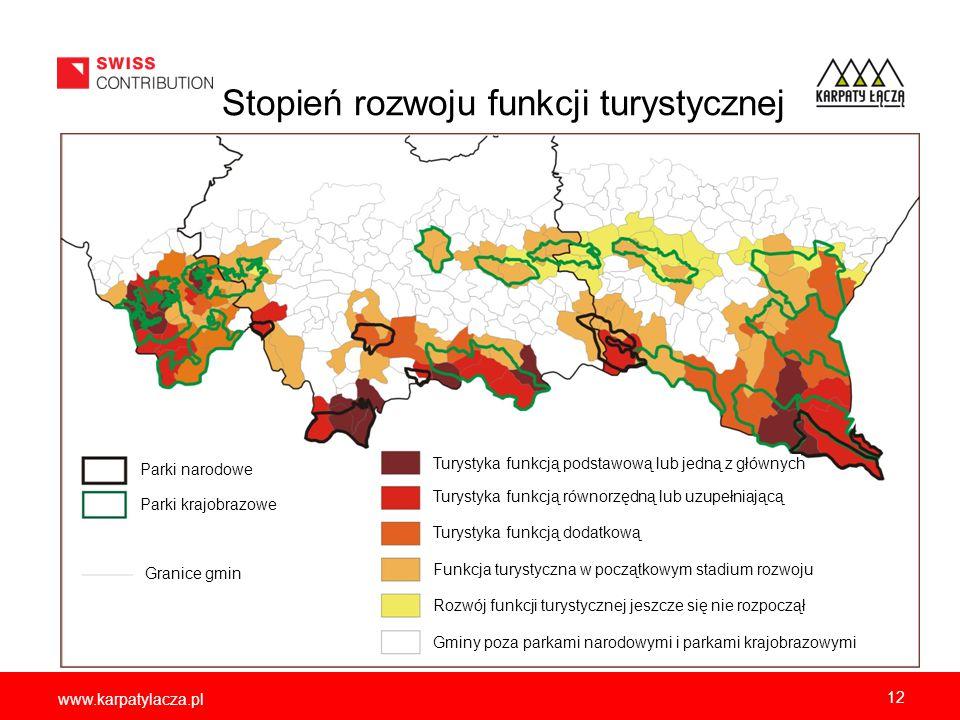 Parki narodowe w Polskich Karpatach