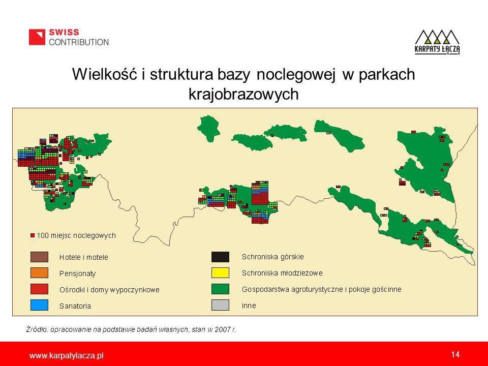 Magurski Park Narodowy - miejsca noclegowe w miejscowościach