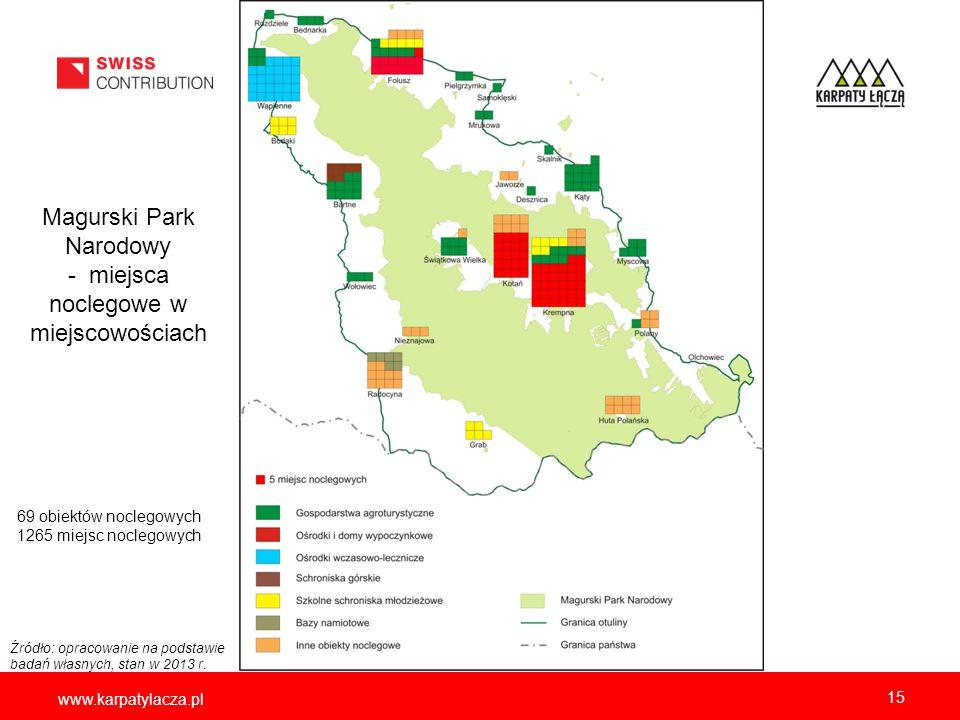 Struktura bazy noclegowej w miejscowościach związanych administracyjnie z Magurskim Parkiem Narodowym i otuliną