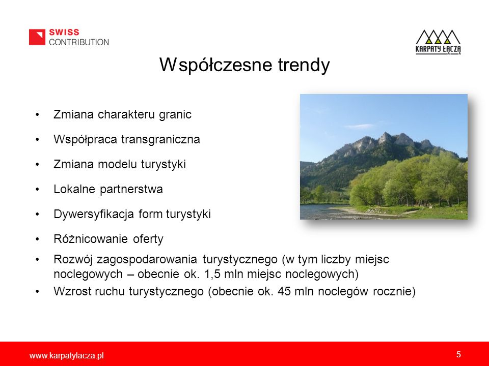 Konwencja Karpacka Ramowa konwencja o ochronie i zrównoważonym rozwoju Karpat. 2003 r. (ratyfikowana w 2006 r.)