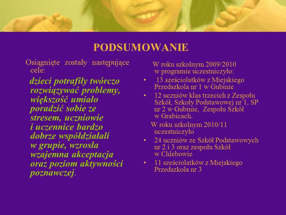 PODSUMOWANIE Osiągnięte zostały następujące cele: