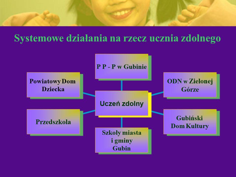 Systemowe działania na rzecz ucznia zdolnego