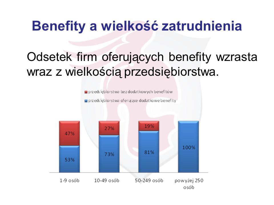 Benefity a wielkość zatrudnienia