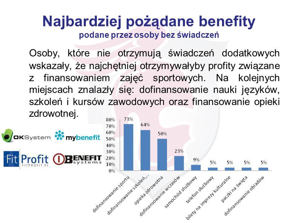 Najbardziej pożądane benefity podane przez osoby bez świadczeń