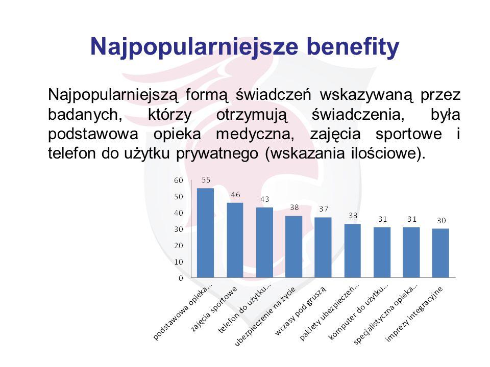 Najpopularniejsze benefity