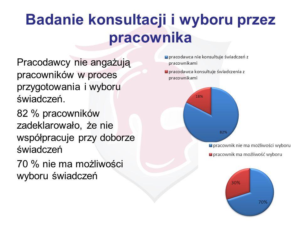 Badanie konsultacji i wyboru przez pracownika