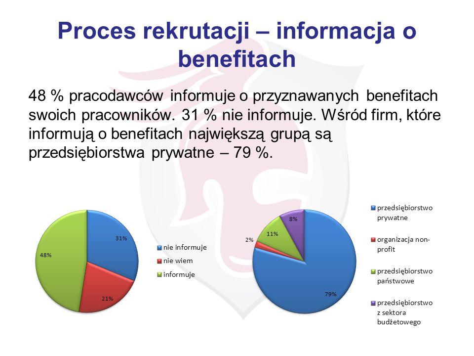 Proces rekrutacji – informacja o benefitach