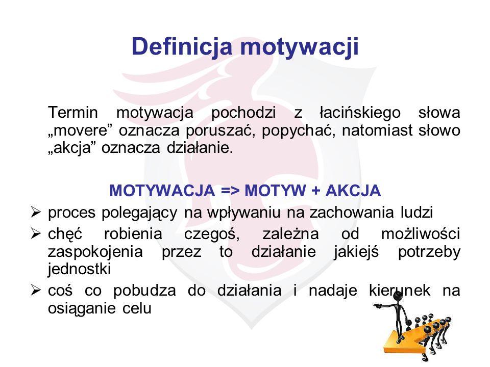 MOTYWACJA => MOTYW + AKCJA