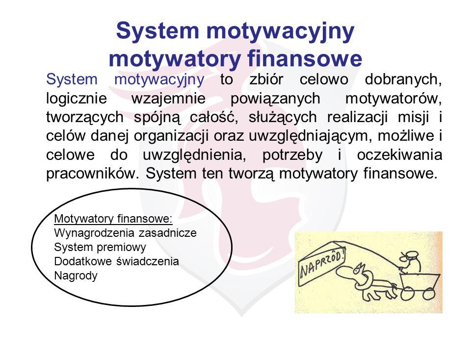 System motywacyjny motywatory finansowe