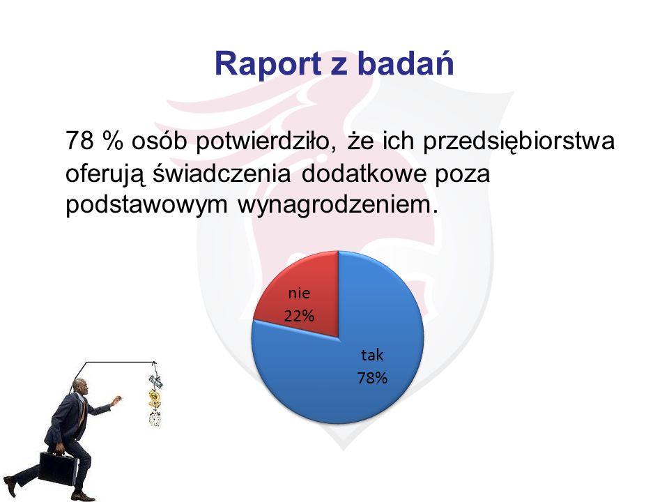 Raport z badań 78 % osób potwierdziło, że ich przedsiębiorstwa oferują świadczenia dodatkowe poza podstawowym wynagrodzeniem.
