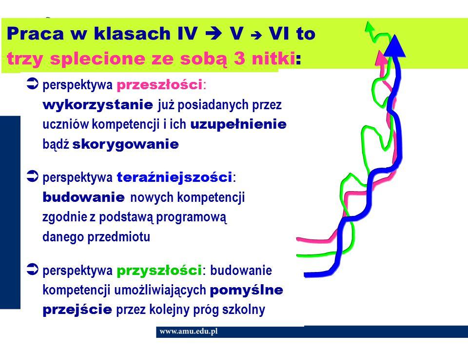Praca w klasach IV  V  VI to trzy splecione ze sobą 3 nitki: