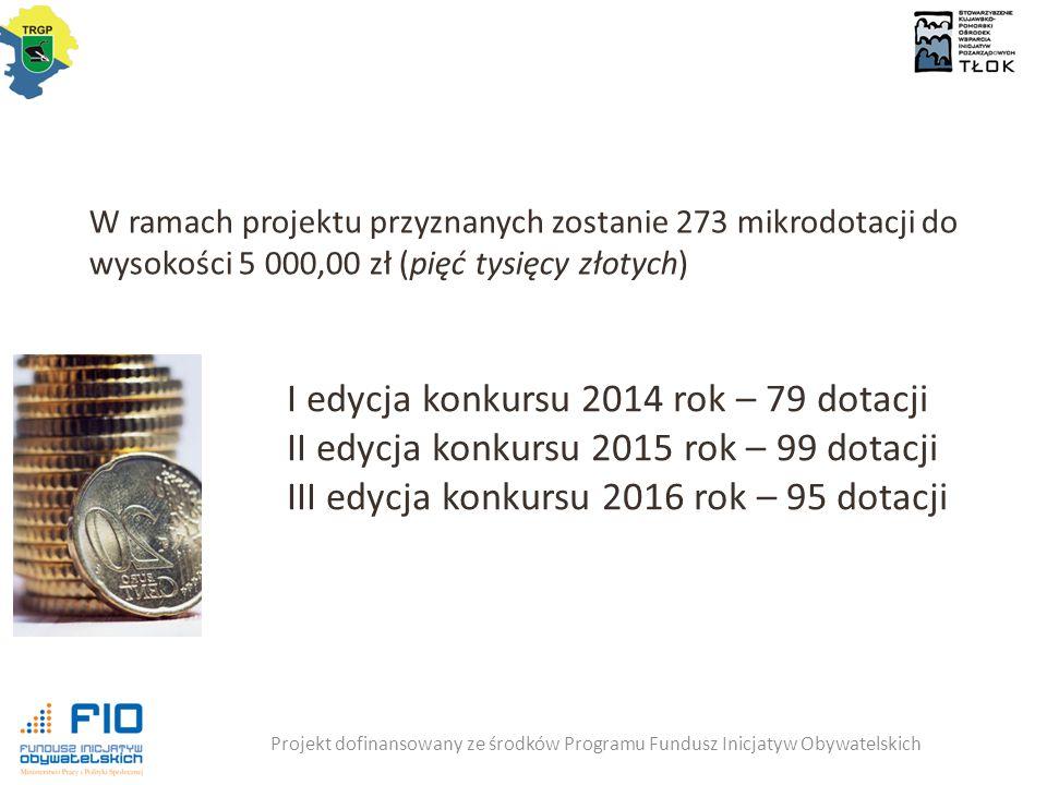 I edycja konkursu 2014 rok – 79 dotacji