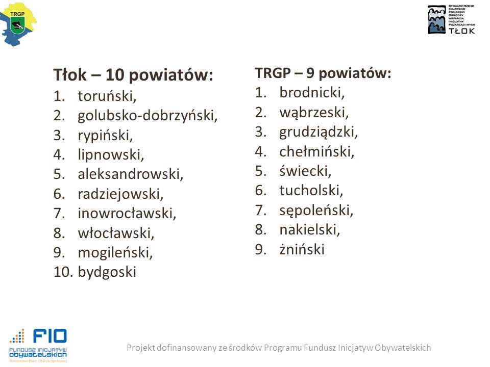 Tłok – 10 powiatów: TRGP – 9 powiatów: brodnicki, toruński, wąbrzeski,