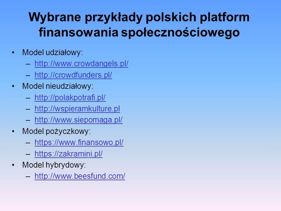 Wybrane przykłady polskich platform finansowania społecznościowego