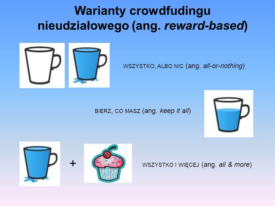 Warianty crowdfudingu nieudziałowego (ang. reward-based)