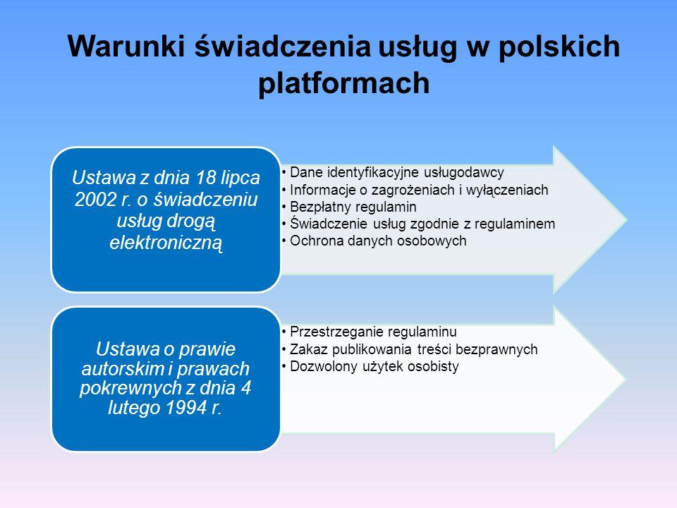 Warunki świadczenia usług w polskich platformach