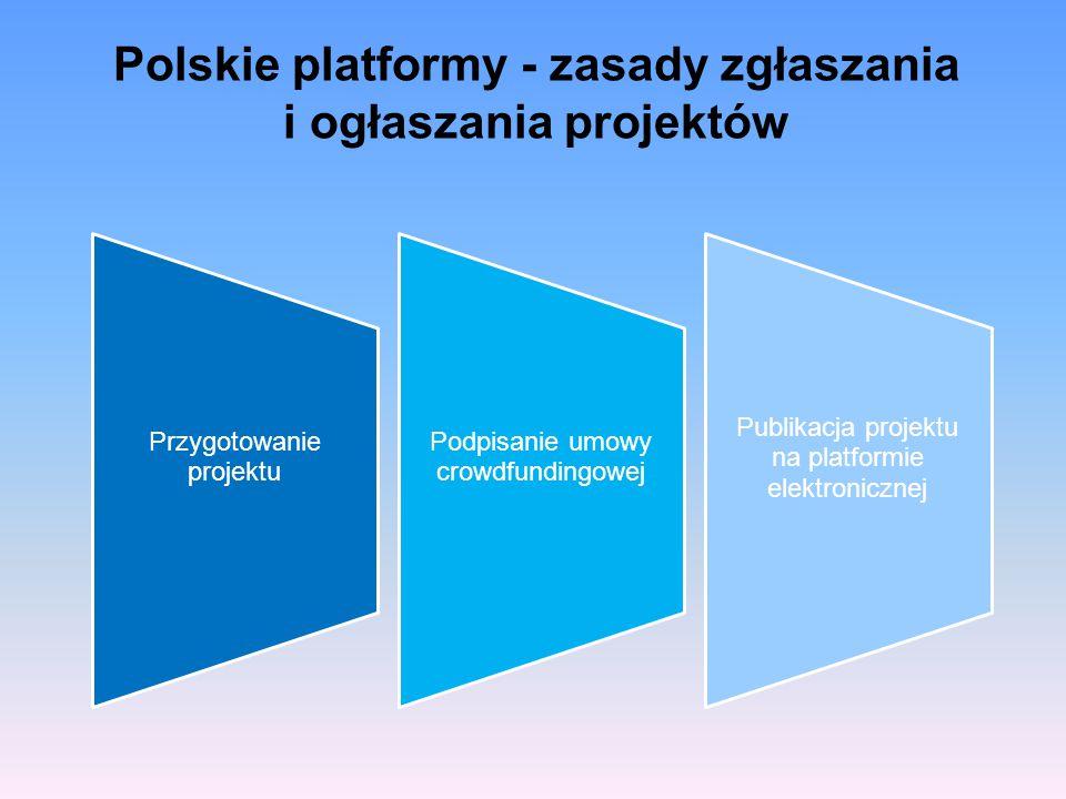 Polskie platformy - zasady zgłaszania i ogłaszania projektów
