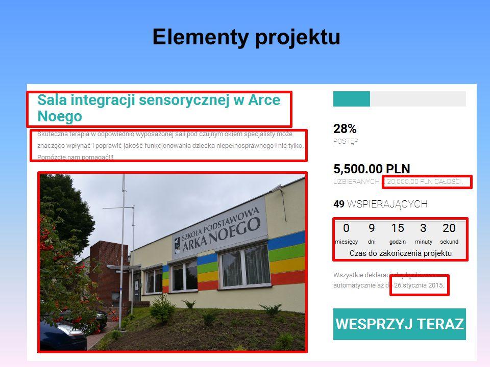 """Elementy projektu """"Biblioteka, Książka, Informacja i Internet 2012 , 9–10 października 2012 r., Lublin."""